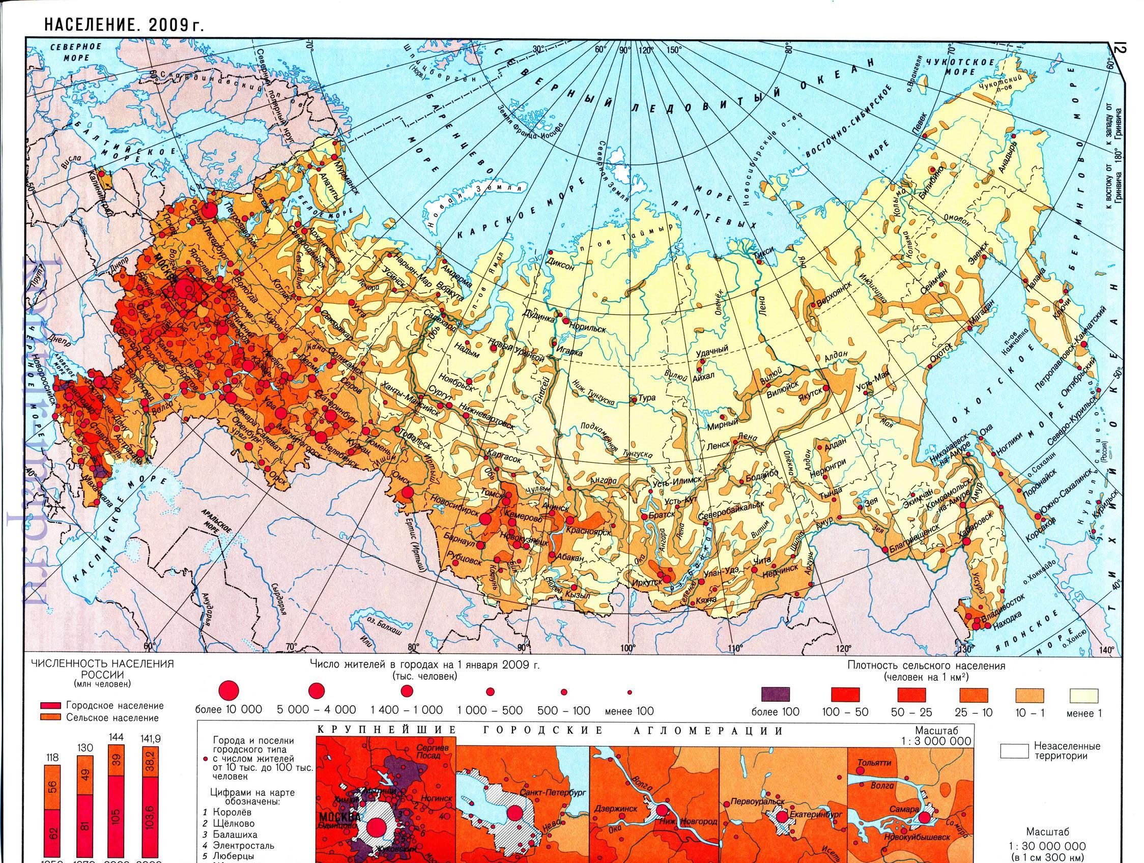 В городах в целом проживает сейчас 74,15% (108,282 млн) жителей россии (в мире городское население после 2011 года